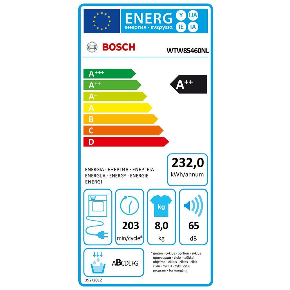 Bosch warmtepompdroger WTW85460NL