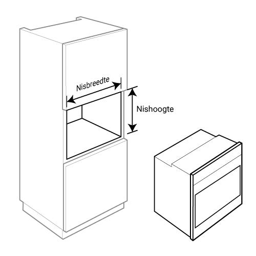 Spiksplinternieuw Kiesadvies inbouw oven VG-16